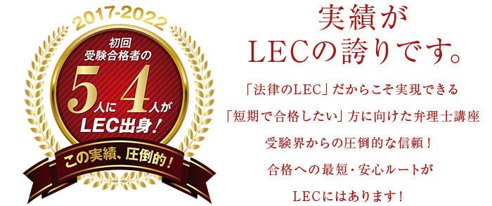 初回受験合格者の5人に4人がLEC出身!