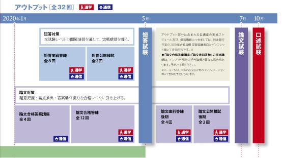 cur_output.jpg
